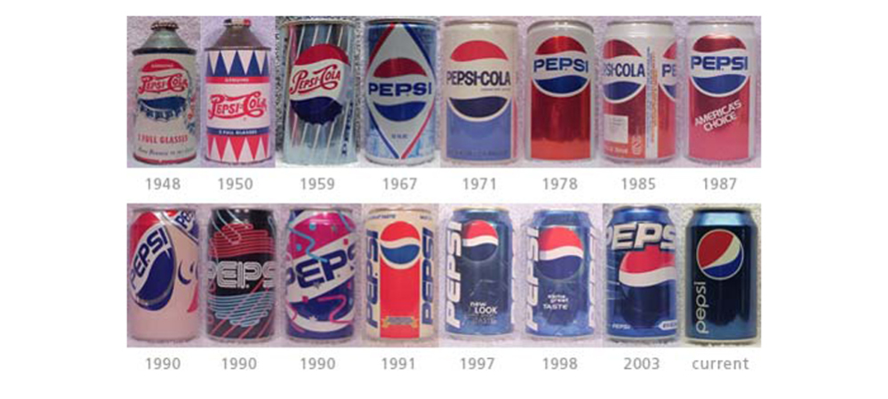 The Evolution of Soda Can Design