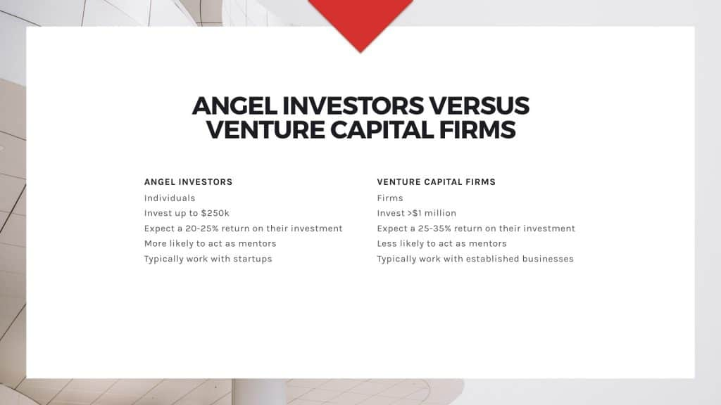 Angel_investors_venture_capital_for_beauty_business